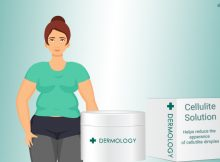 Dermology Cellulite Cream